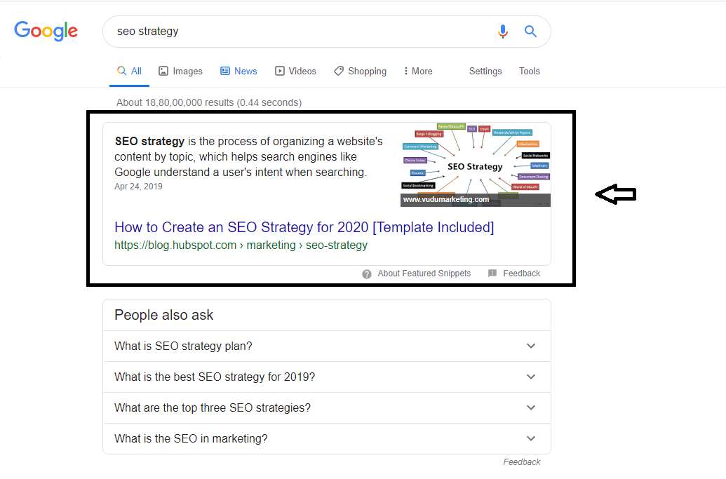 search featured snippets optimization