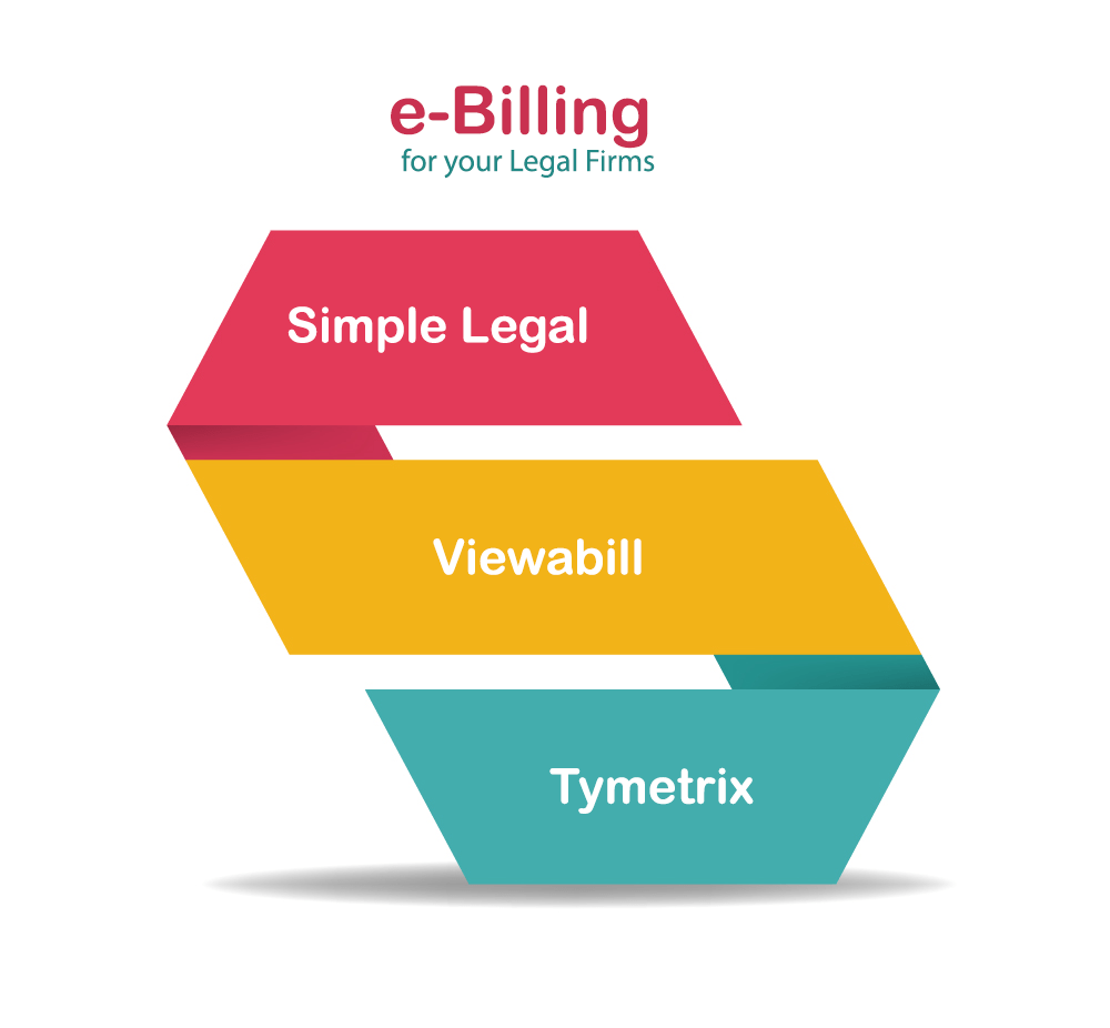 e Billing software