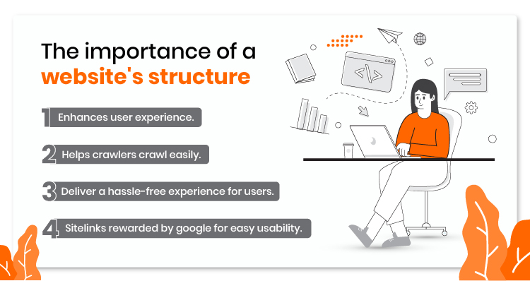The importance of a website structure